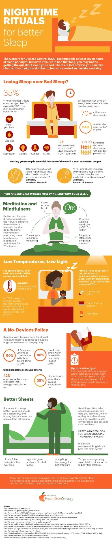 Nighttime Rituals for Better Sleep Infographic