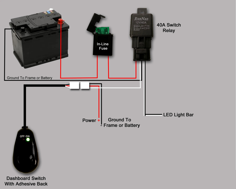 diy led light bar fuse box wiring diagram online rh 1 3 20 philoxenia restaurant de