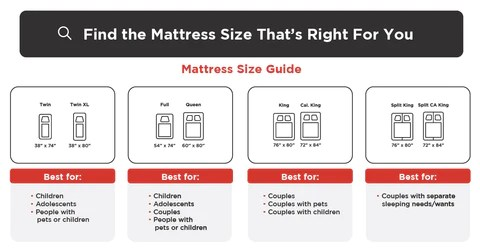 Size Guide Is A Twin Mattress Right For You Sleep First