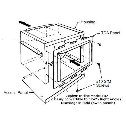 zephyr inline centrifugal cabinet fans