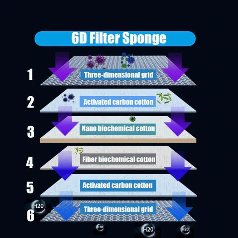 6 Layers Fish Tank Filter Sponge