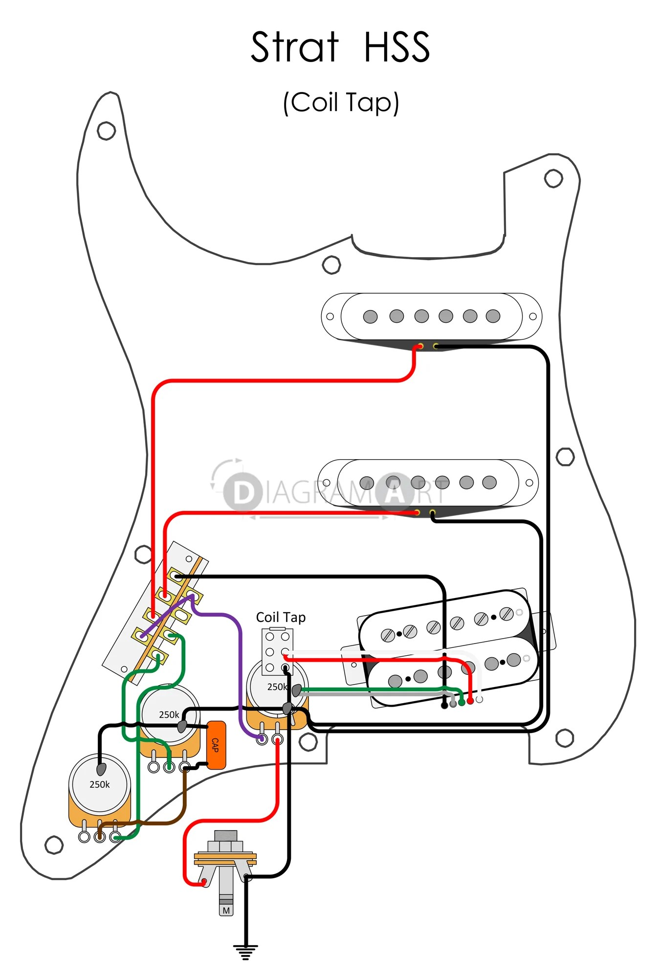 Electric Guitar Wiring: Strat HSS (Coil Tap) [Electric