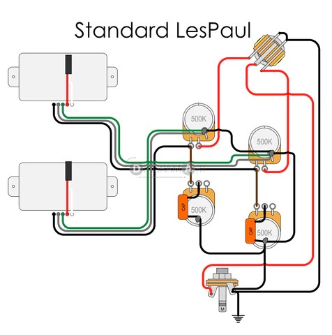 Electric Guitar Wiring: Standard LesPaul [Electric Circuit