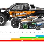 Buyers Guide Best Remote Control Cars 2021