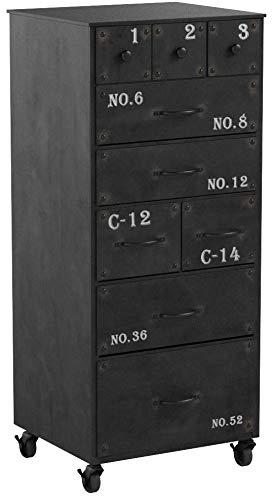 Atmosphera Meuble Commode chiffonnier 9 tiroirs roulettes - Style Atelier, Industriel Loft - Coloris Gris Anthracite