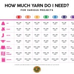 How Much Yarn Do I Need To Make A Lion Brand Yarn