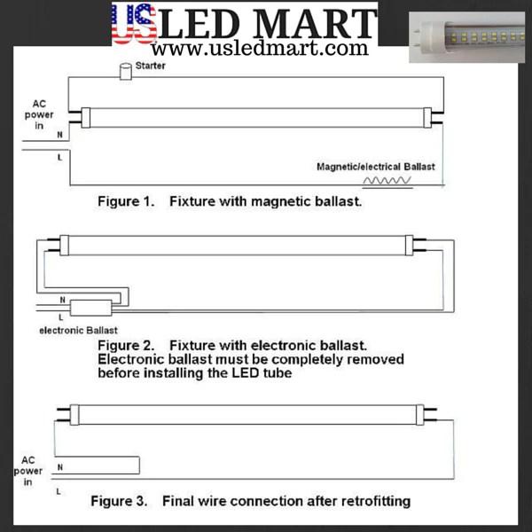 4ft 18w T8 LED Tube Light G13 6500K Fluorescent Replace Bulb ( Bi Pin)  Clear Cover  DLC