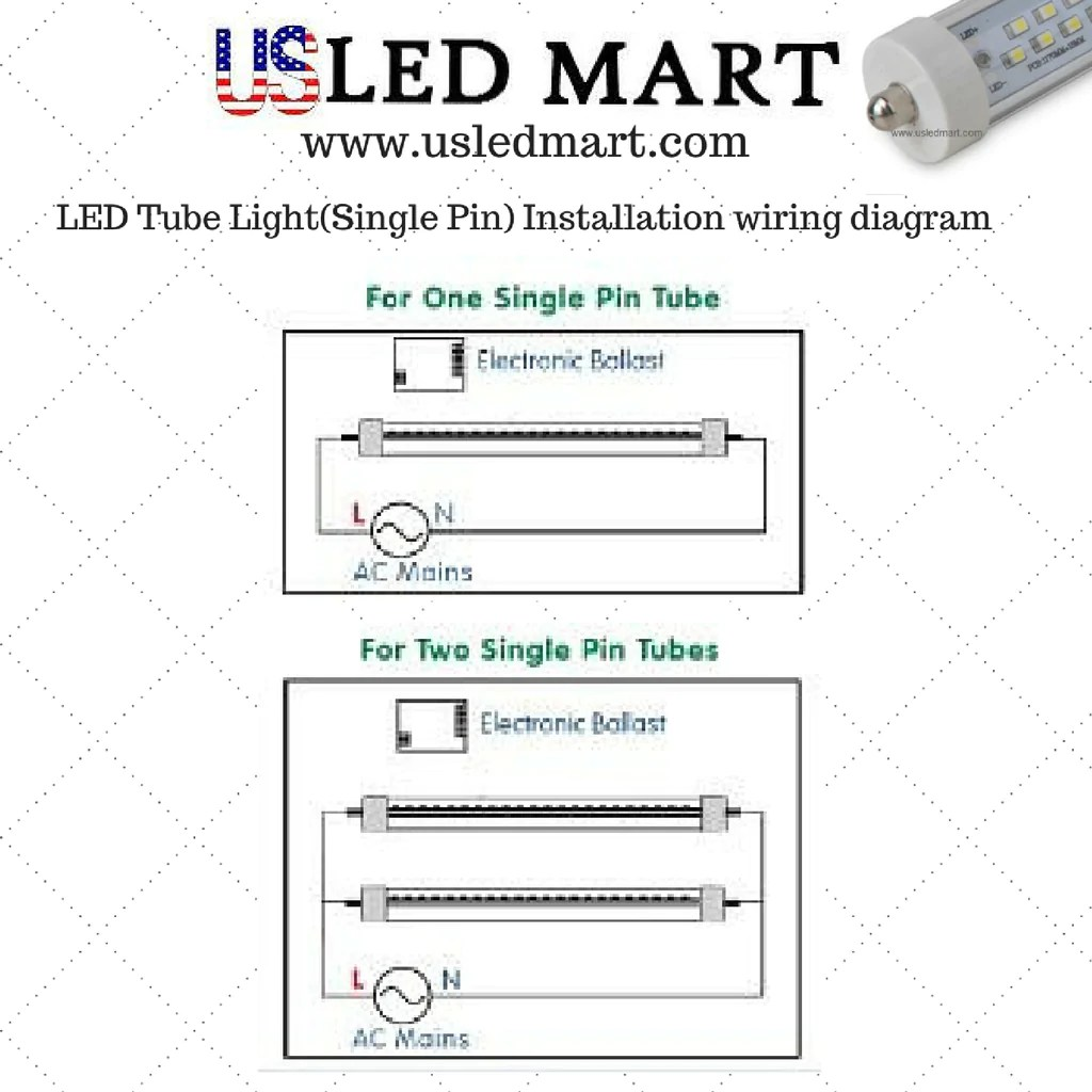 G13Single pin LED tube light bar for display cooder door