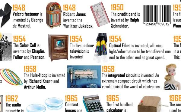 American 20th Century Timeline