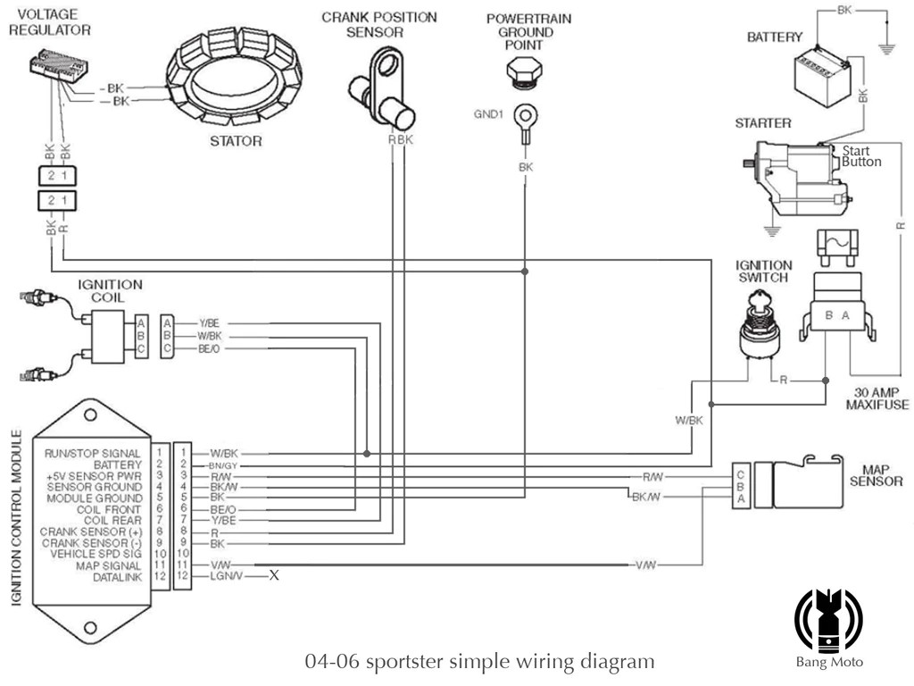 Generous Ironhead Sportster Xlch Wiring Diagram Images - Electrical ...