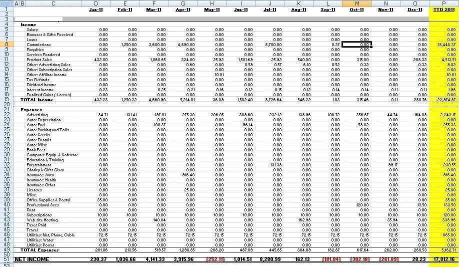 Excel Expenditure Template business budget template for excel – Business Expenses Template