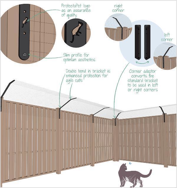 cat fences cat fencing cat fence