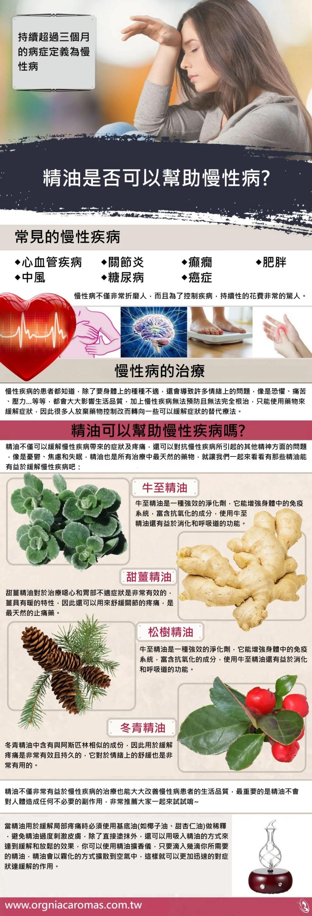 改善慢性病