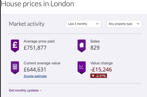 Jan-2021-property-price-in-london