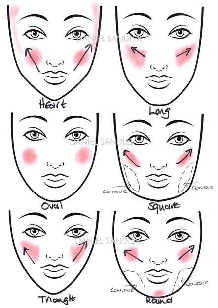 Makeup artist Daniel Sandler, how to blush your face shape.