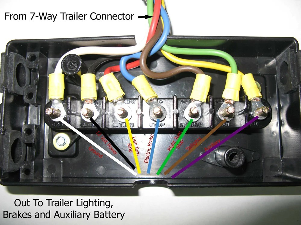Trailer Wiring Junction Box | wwwOrderTrailerParts