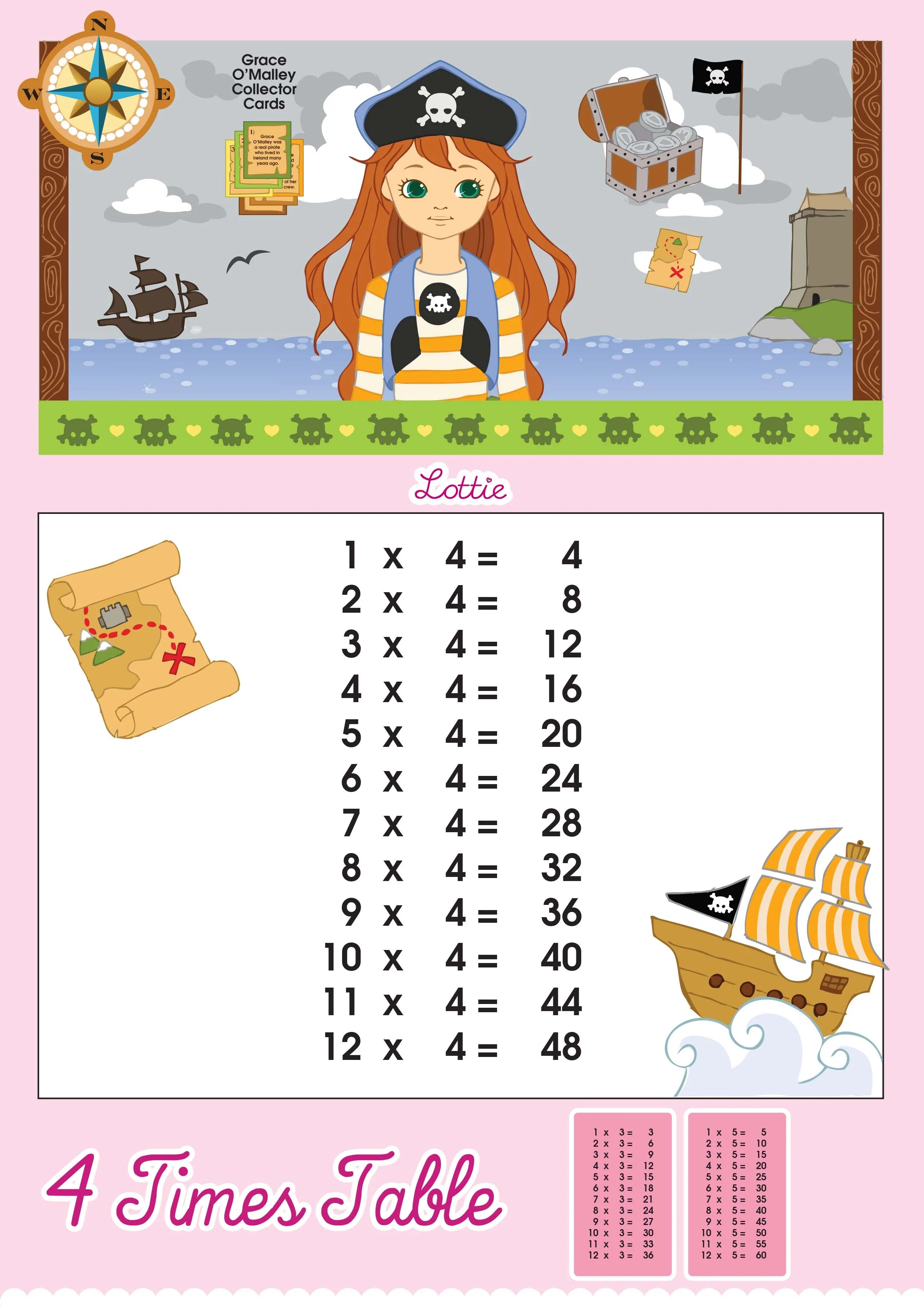 4 Times Table Printable Chart Lottie Dolls