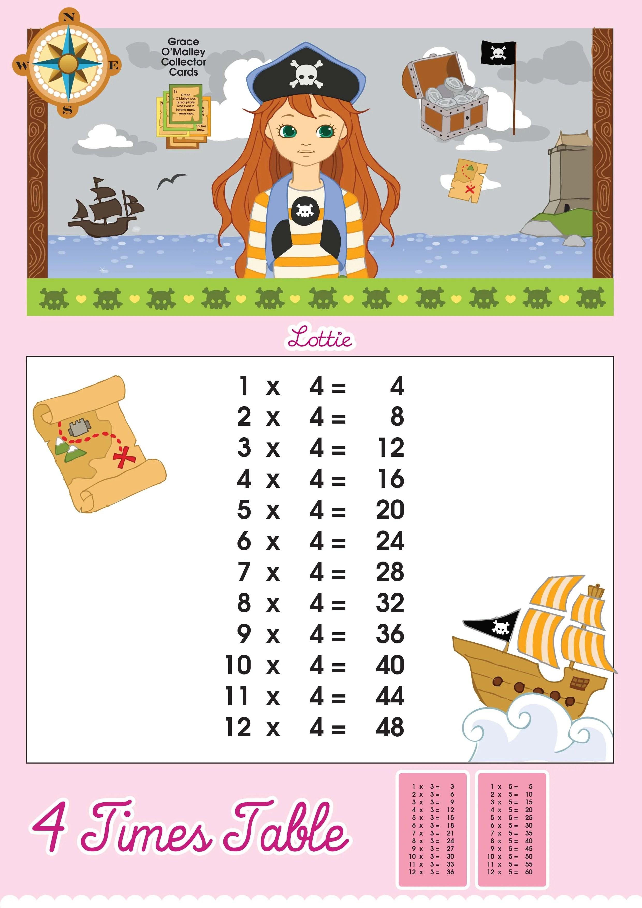 4 Times Table Multiplication Chart Lottie Dolls