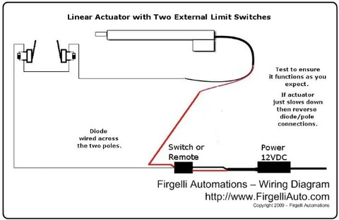 How to Use an External Limit Switch with a Linear Actuator?