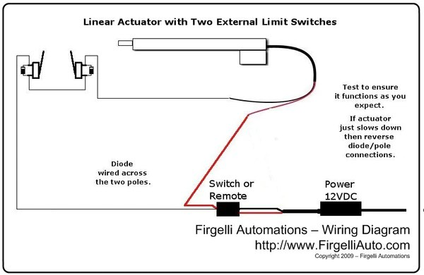 External LimitSwitch Kit for Actuators – Firgelli Automations