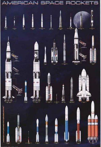 American Space Rockets NASA Poster 24x36 BananaRoad