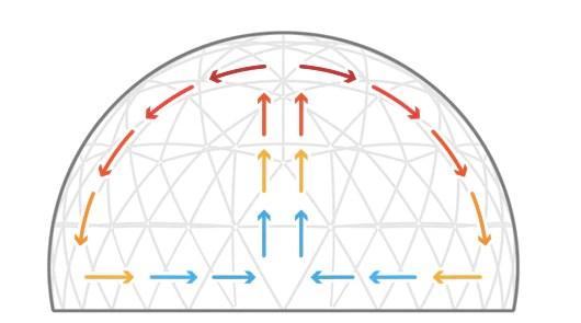 Air Flow & Ventilation