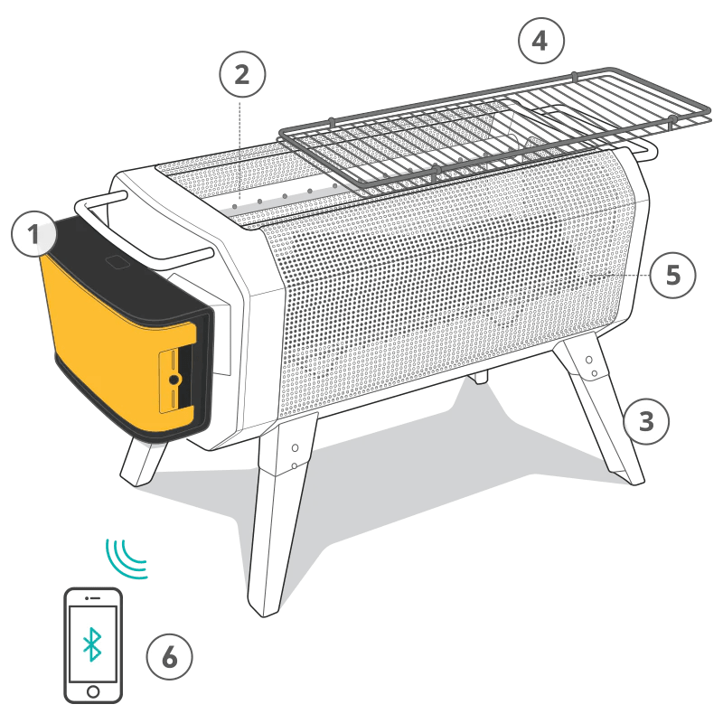 FirePit features