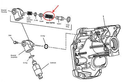 Soft Reverse Lockout Bias Spring Tremec T56 TR6060 Camaro