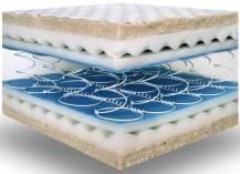 Three types of mattresses core