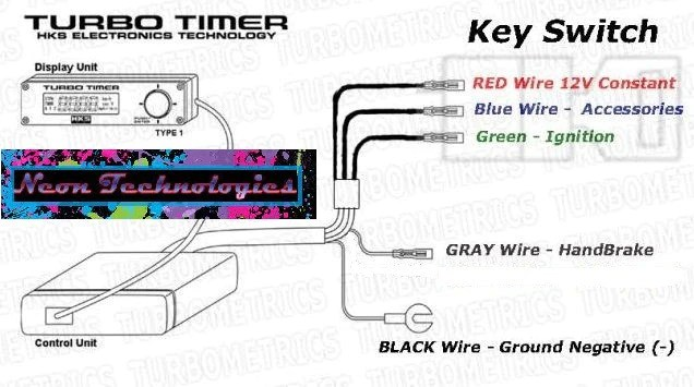 Famous Hks Turbo Timer Wiring Diagram Pictures Inspiration ...