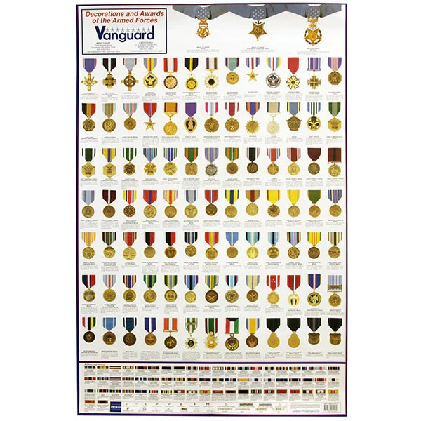 Full Size Medals Poster Military