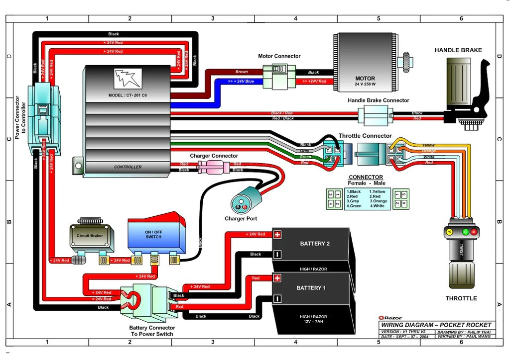 Electrical System Diagrams for Pocket bike dirt bike atv quads Troubleshooting – Venom