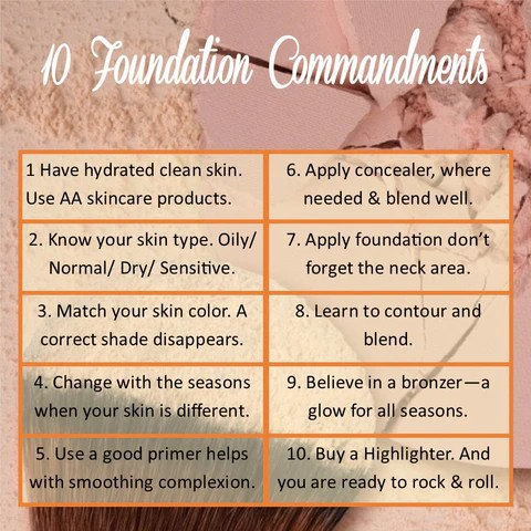 Foundation as a Game Changer 3