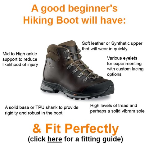 Fitting Guide Hiking Boots
