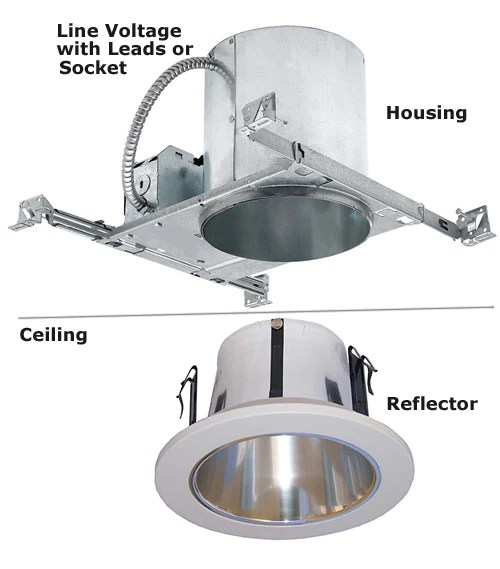 led downlight retrofit questions to