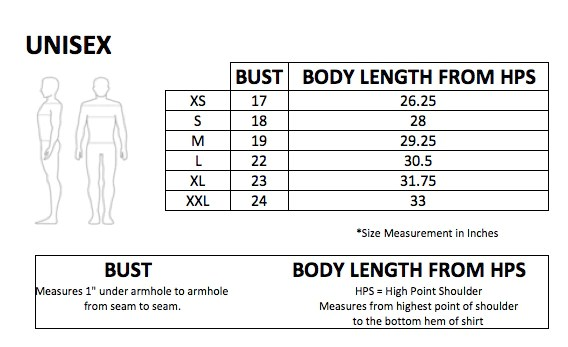 3m Cold Shrink Size Chart