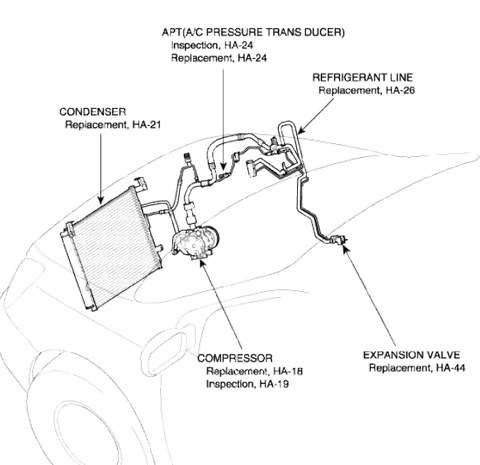 Kia Sedona Repair Manual Procedures – RepairManualsco