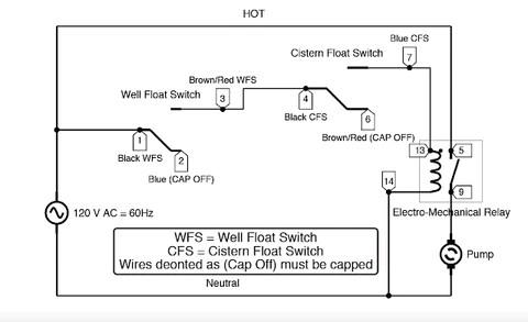 septic pump wiring schematic  ls1 map sensor wiring diagram