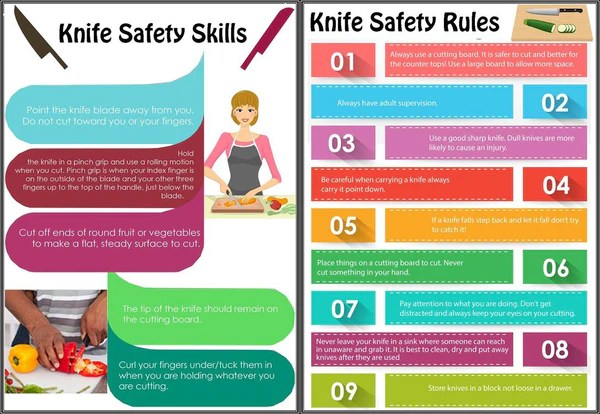 Knife Set Kitchen Theme