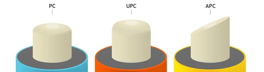 PC UPC y APC Beyondtech