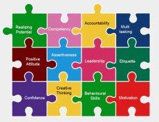 10 Soft Skills You Need - Online Training Course - Core Soft Skills You Need for Personal Development - The Mandatory Training Group -
