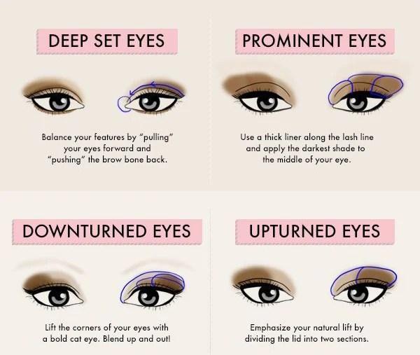 Beginner S Guide To Eye Shadow Based On Eye Shape Plain Jane Beauty