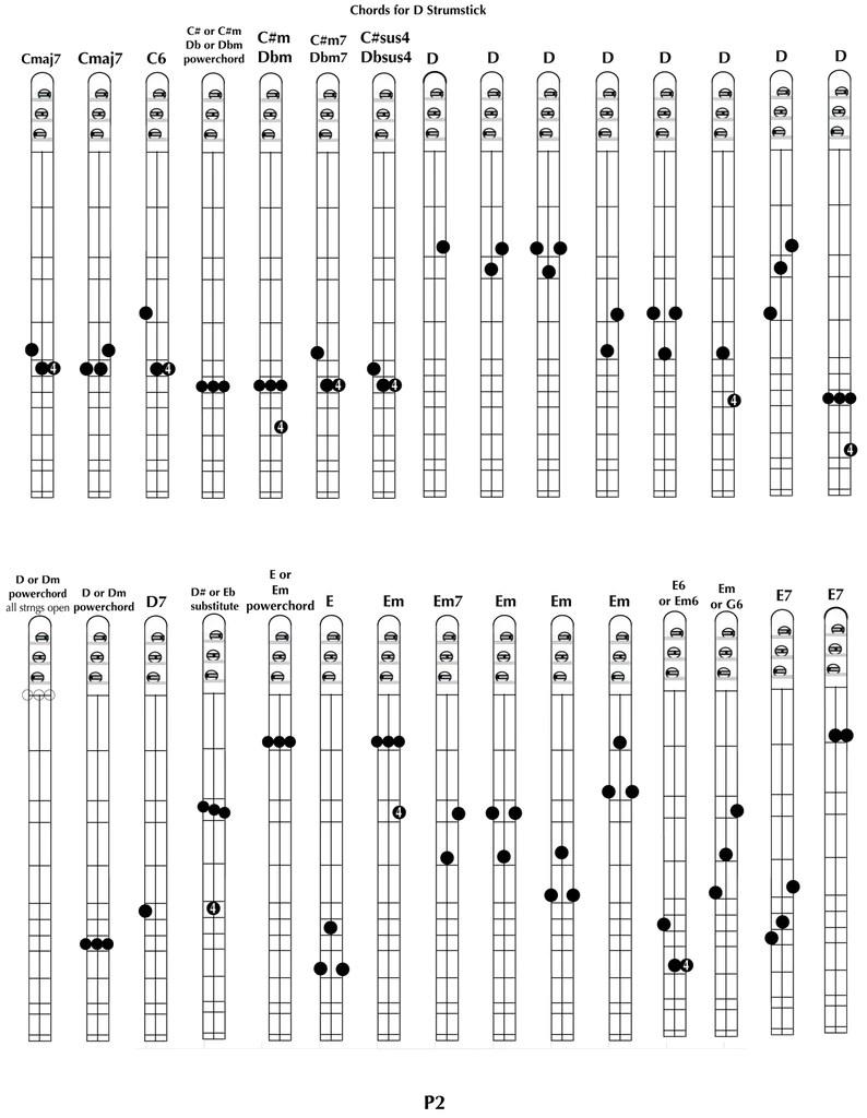 Chord Diagrams  Strumstick