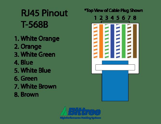 rj45 audio wiring  wiring diagram electronwindowa