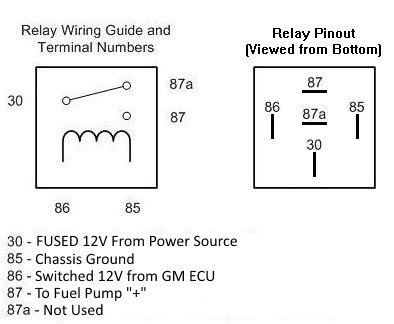 Proper Fuel Pump Trigger Wiring for LS to Nissan 300ZX