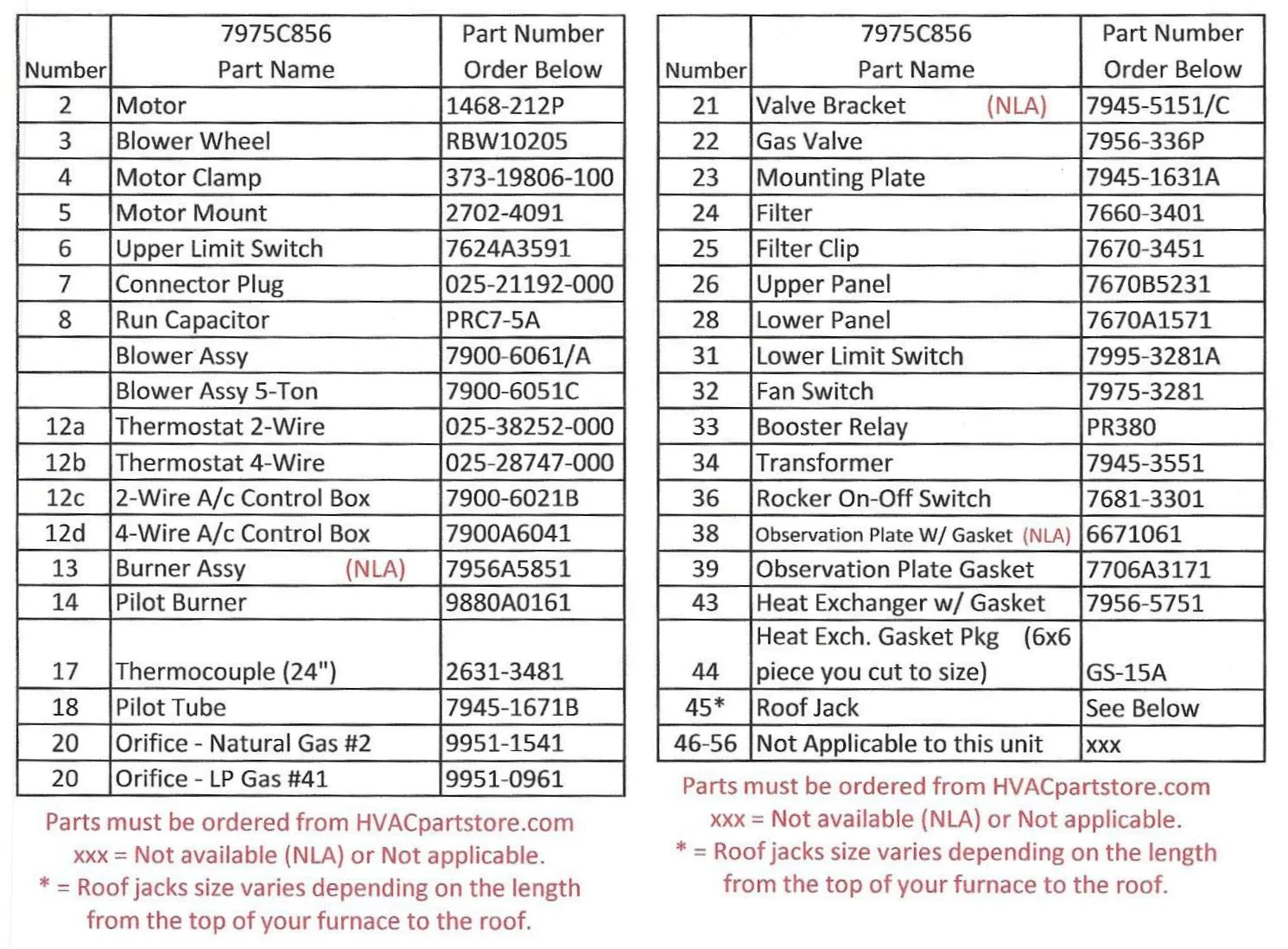 Coleman Furnace Parts List  Facias