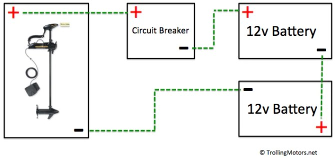 24 and 36volt wiring diagrams – trollingmotors