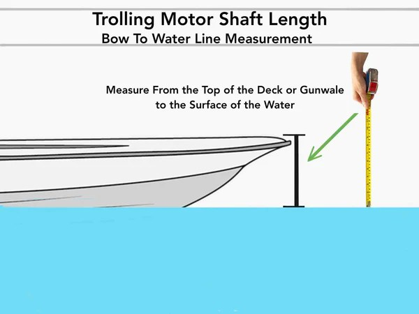 Visual on how to measure shaft length.