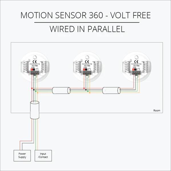 multiple motion sensors in one room — faradite
