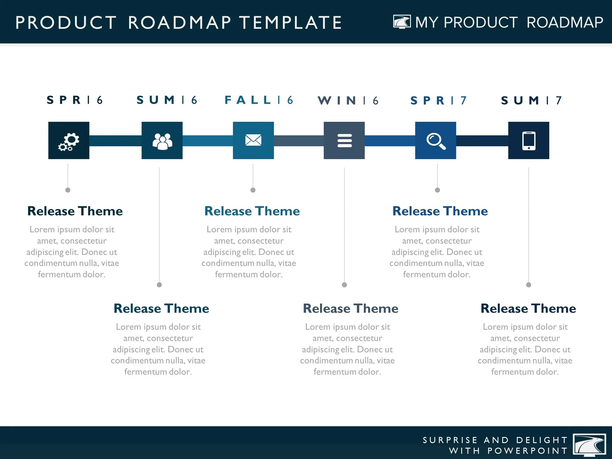 Powerpoint Product Road Map
